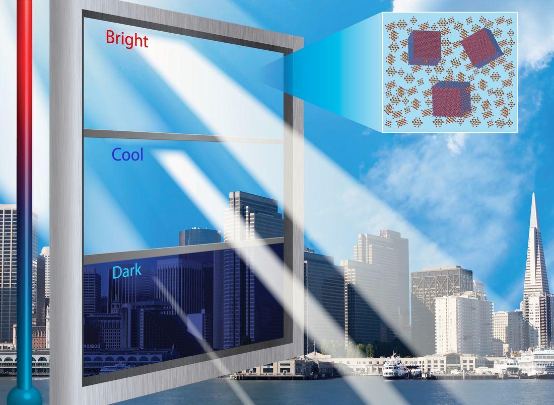 Смарт-стекло 8212 характеристика виды смарт-стекол